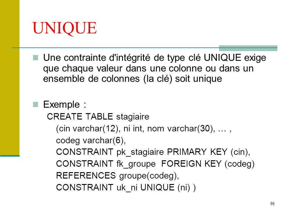 UNIQUE Une contrainte d intégrité de type clé UNIQUE exige que chaque valeur dans une colonne ou dans un ensemble de colonnes (la clé) soit unique.