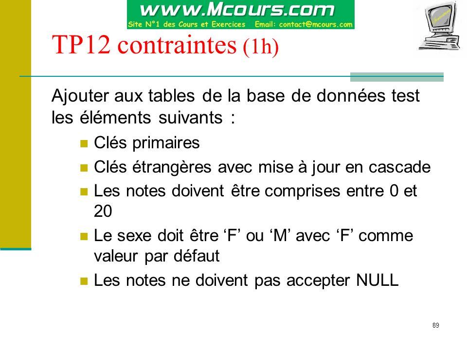 TP12 contraintes (1h) Ajouter aux tables de la base de données test les éléments suivants : Clés primaires.