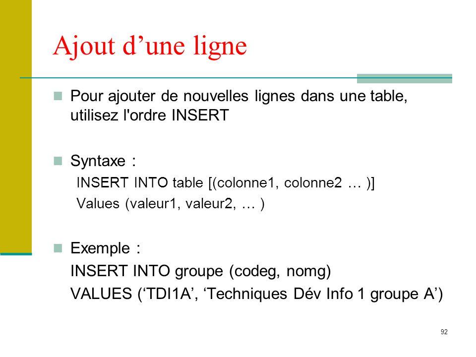 Ajout d'une ligne Pour ajouter de nouvelles lignes dans une table, utilisez l ordre INSERT. Syntaxe :