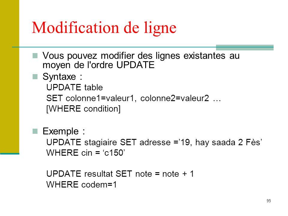 Modification de ligne Vous pouvez modifier des lignes existantes au moyen de l ordre UPDATE. Syntaxe :