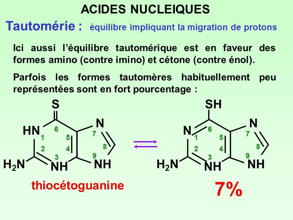 7% Tautomérie : équilibre impliquant la migration de protons