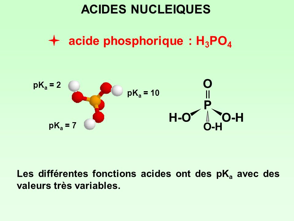 acide phosphorique : H3PO4