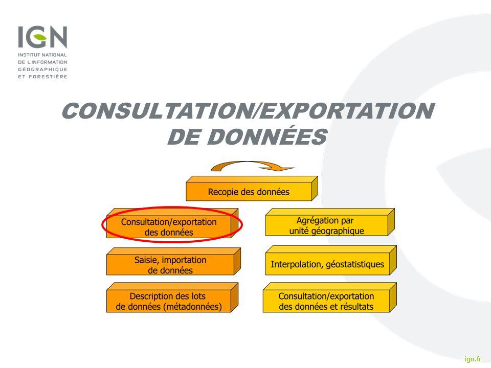 Consultation/exportation de données