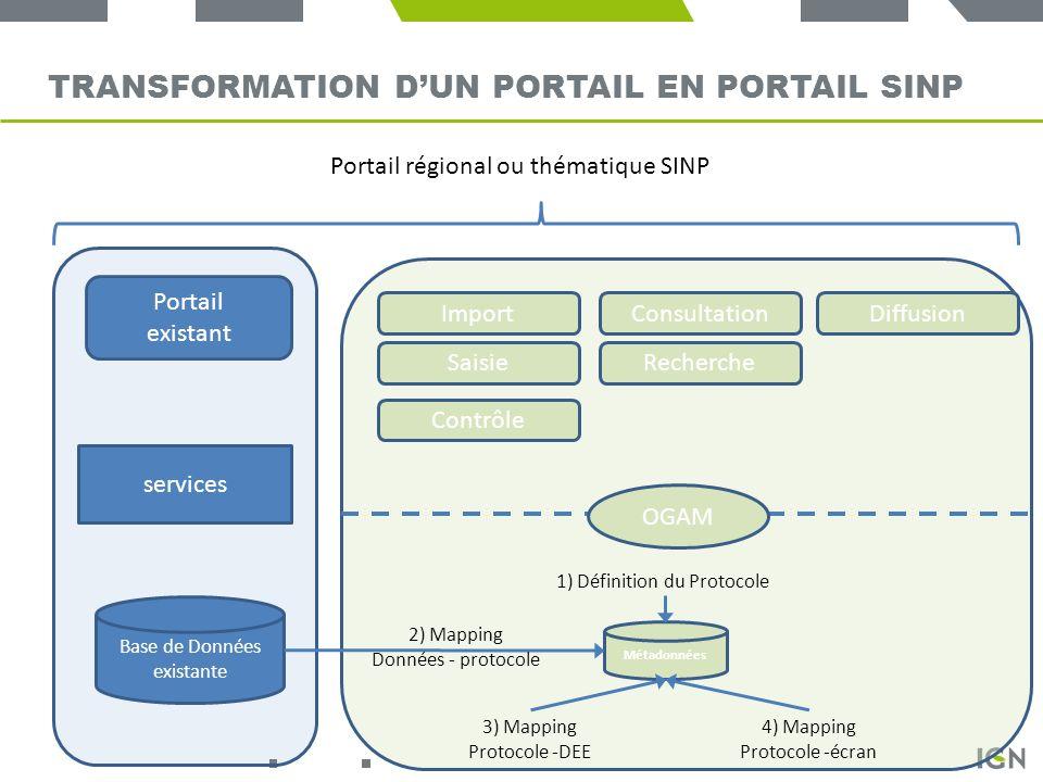 Transformation d'un portail en portail SINP