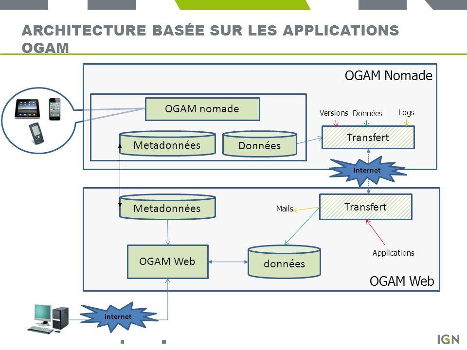 Architecture basée sur les applications OGAM