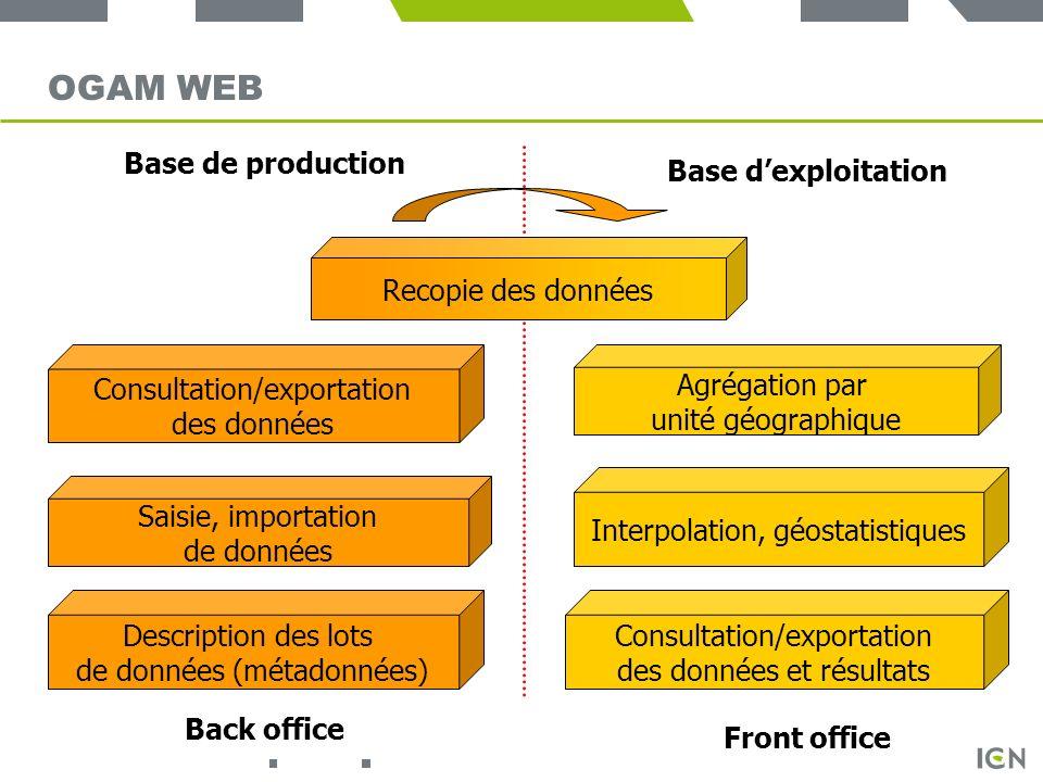 OGAM Web Base de production Base d'exploitation Recopie des données