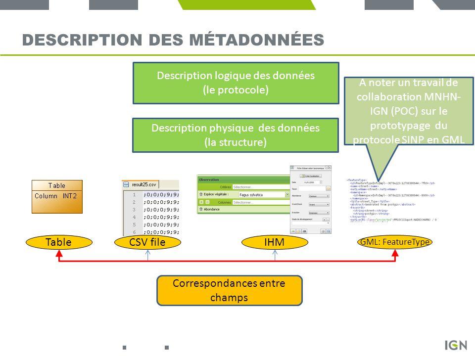 Description des métadonnées