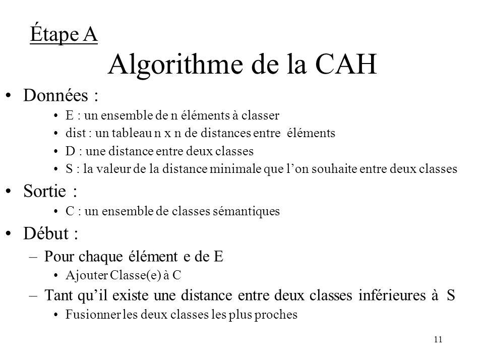 Algorithme de la CAH Étape A Données : Sortie : Début :
