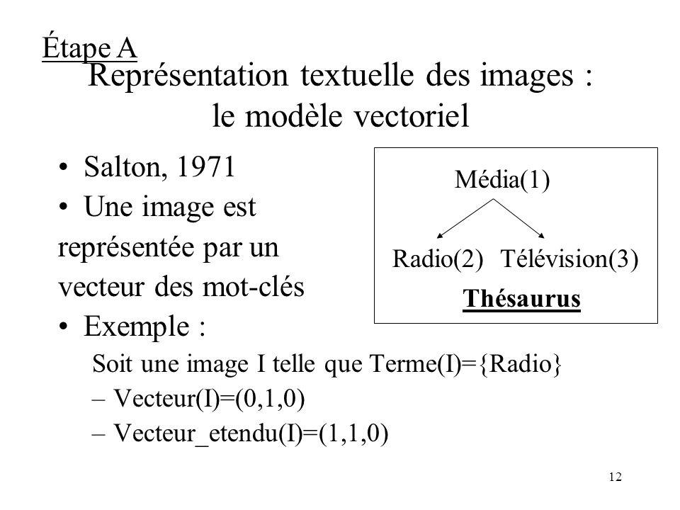 Représentation textuelle des images : le modèle vectoriel