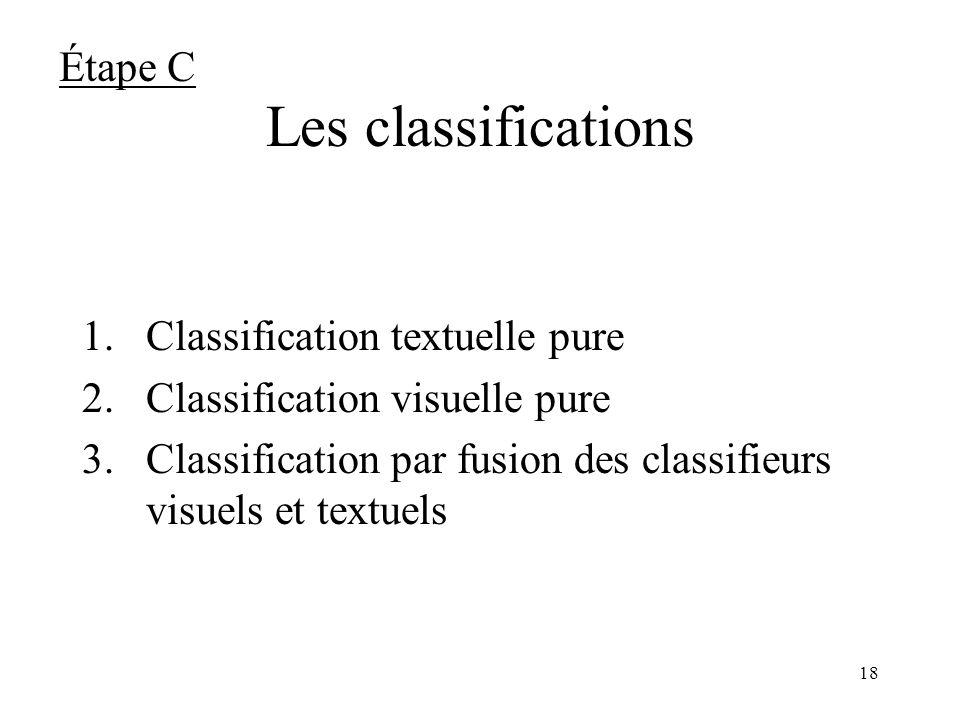 Les classifications Étape C Classification textuelle pure