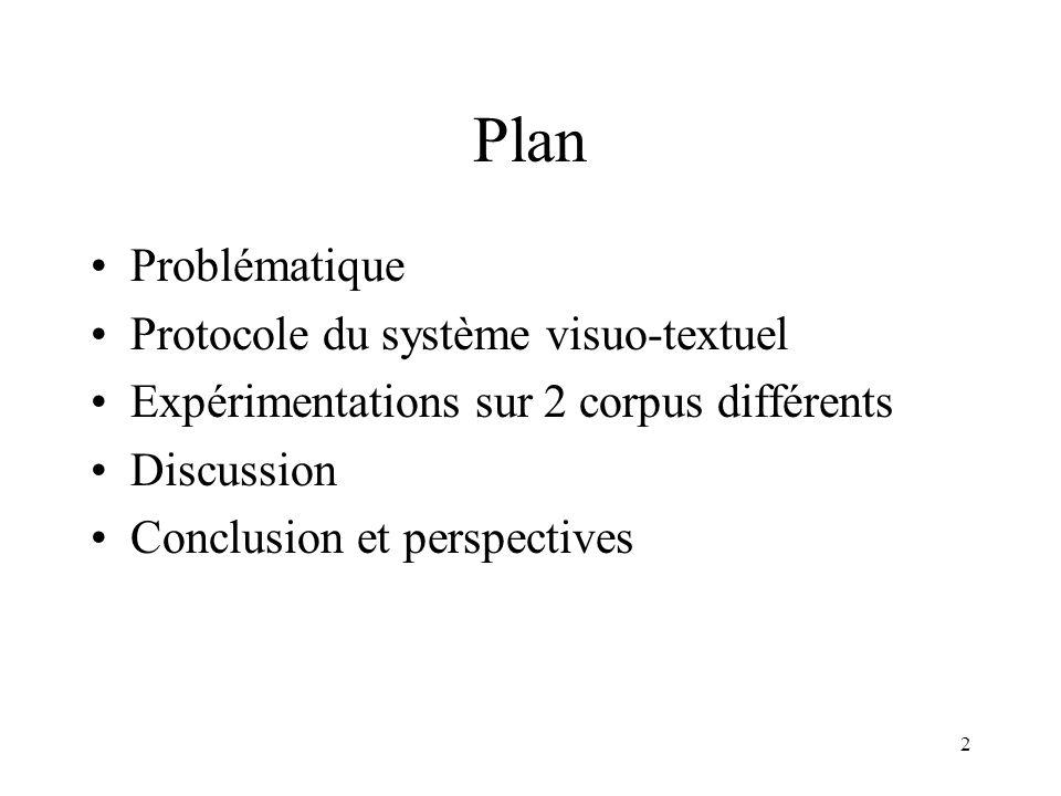 Plan Problématique Protocole du système visuo-textuel