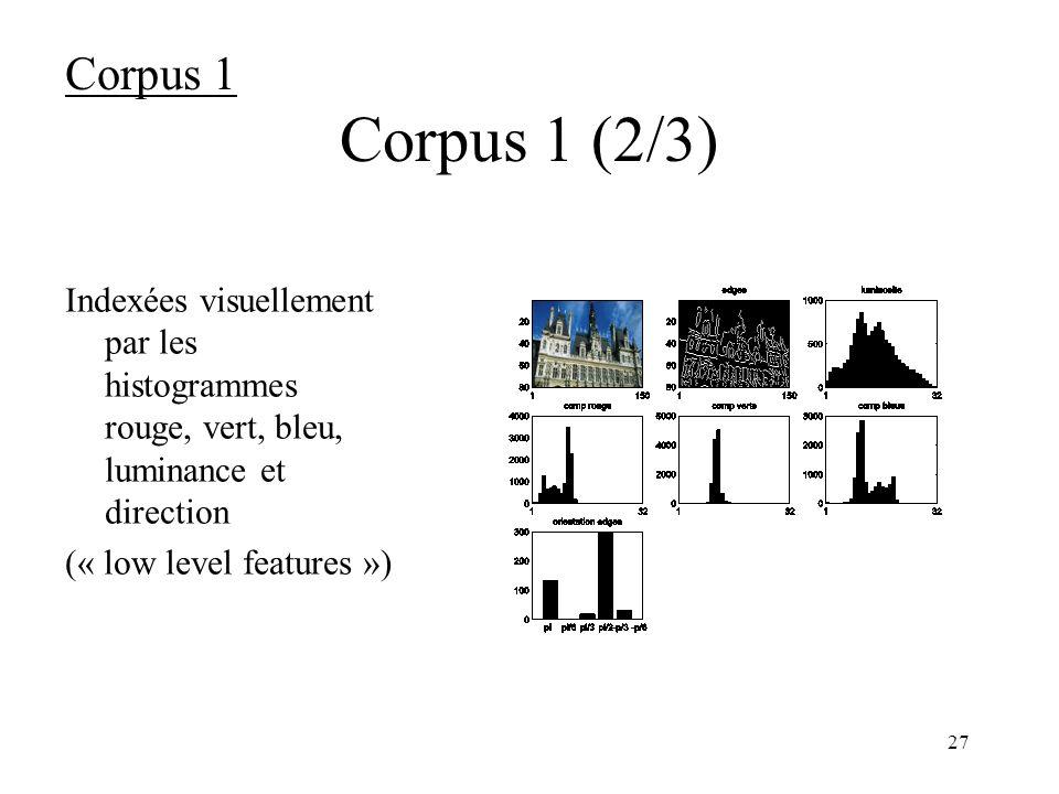 Corpus 1 Corpus 1 (2/3) Indexées visuellement par les histogrammes rouge, vert, bleu, luminance et direction.