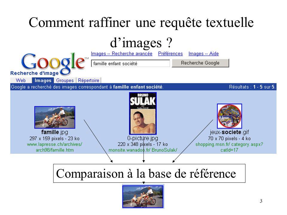 Comment raffiner une requête textuelle d'images