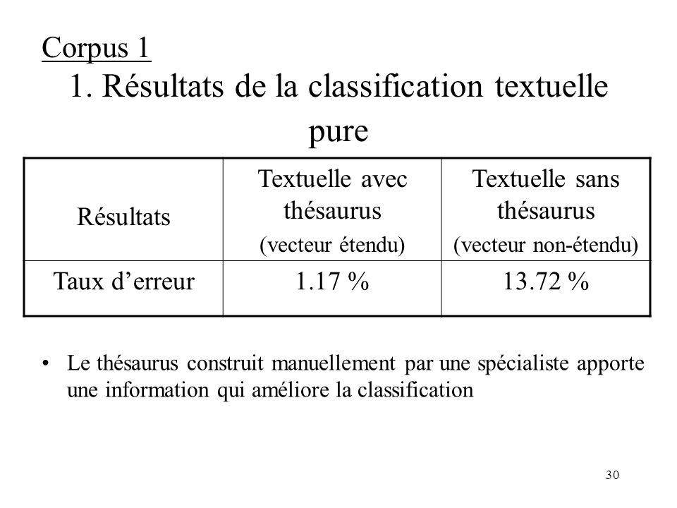 1. Résultats de la classification textuelle pure