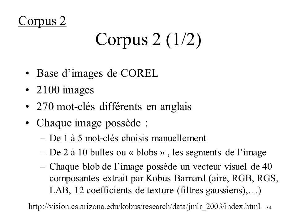 Corpus 2 (1/2) Corpus 2 Base d'images de COREL 2100 images