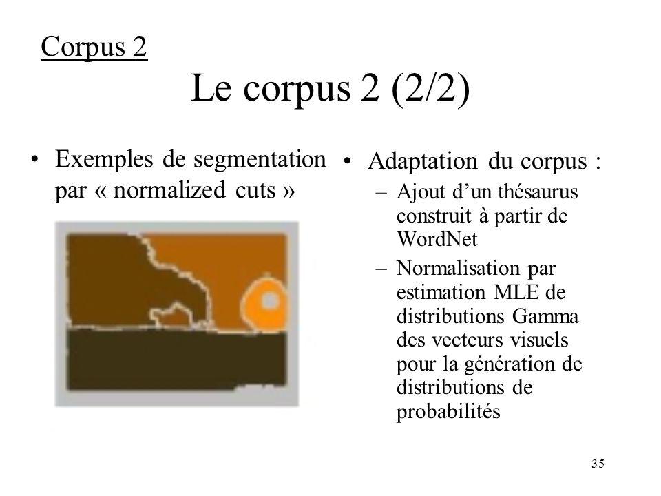 Corpus 2 Le corpus 2 (2/2) Exemples de segmentation par « normalized cuts » Adaptation du corpus :
