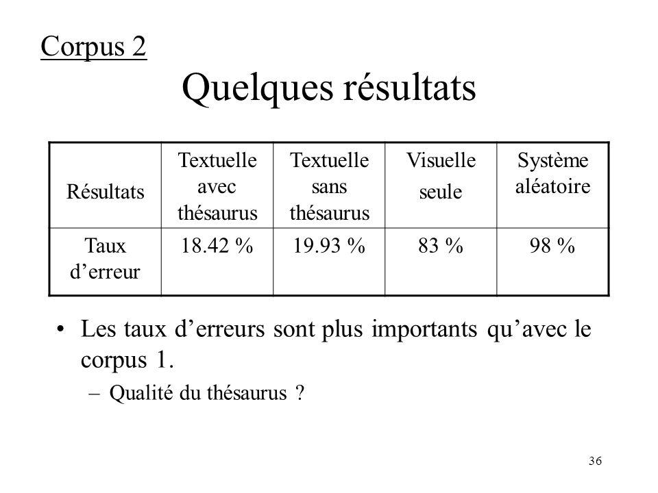 Quelques résultats Corpus 2