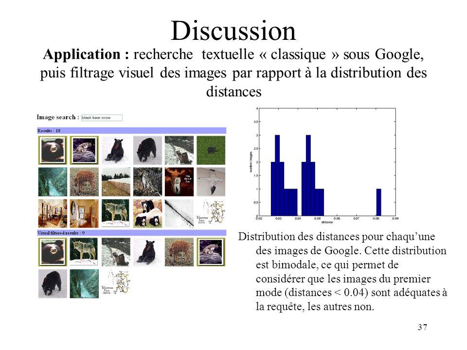Discussion Application : recherche textuelle « classique » sous Google, puis filtrage visuel des images par rapport à la distribution des distances.