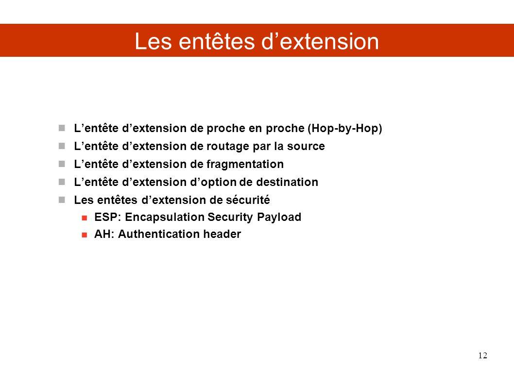 Les entêtes d'extension