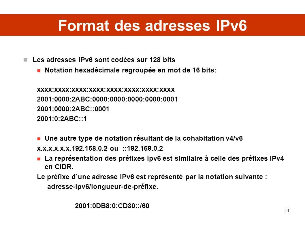 Format des adresses IPv6