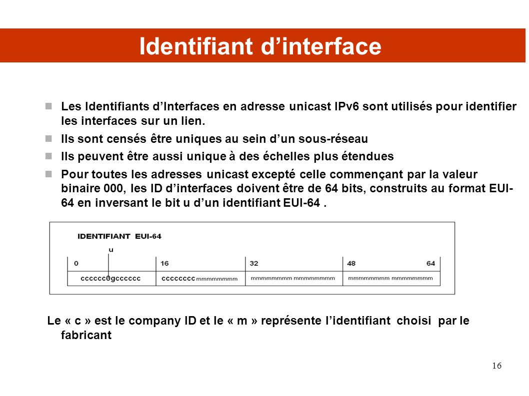 Identifiant d'interface