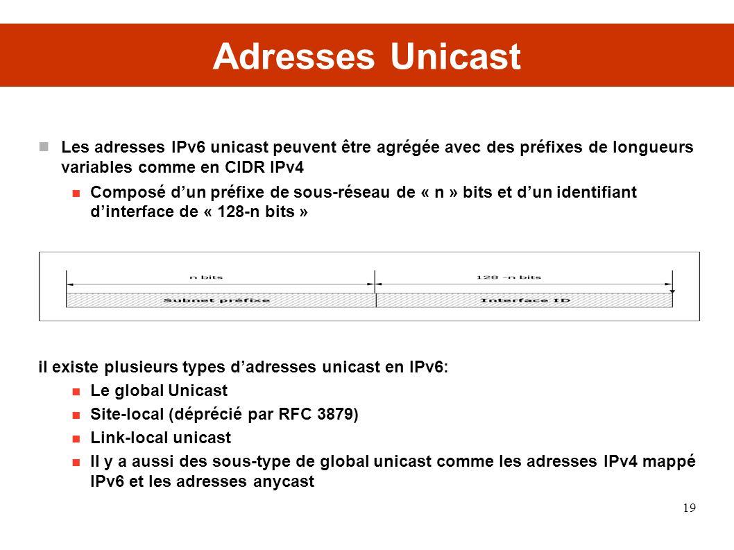 Adresses Unicast Les adresses IPv6 unicast peuvent être agrégée avec des préfixes de longueurs variables comme en CIDR IPv4.