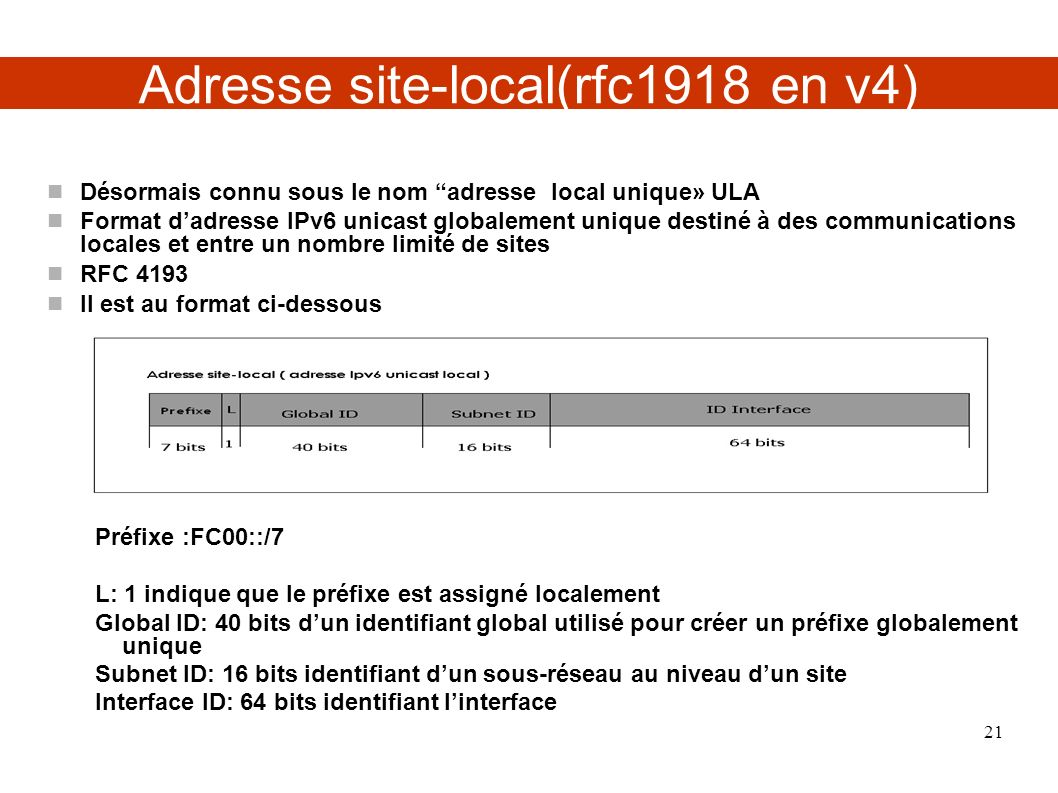 Adresse site-local(rfc1918 en v4)‏