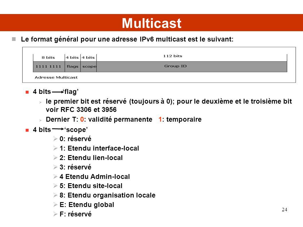Multicast Le format général pour une adresse IPv6 multicast est le suivant: 4 bits 'flag'