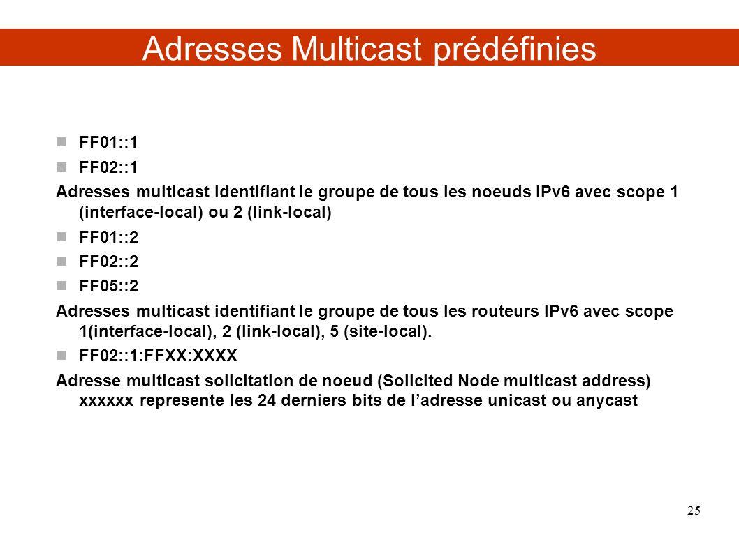 Adresses Multicast prédéfinies