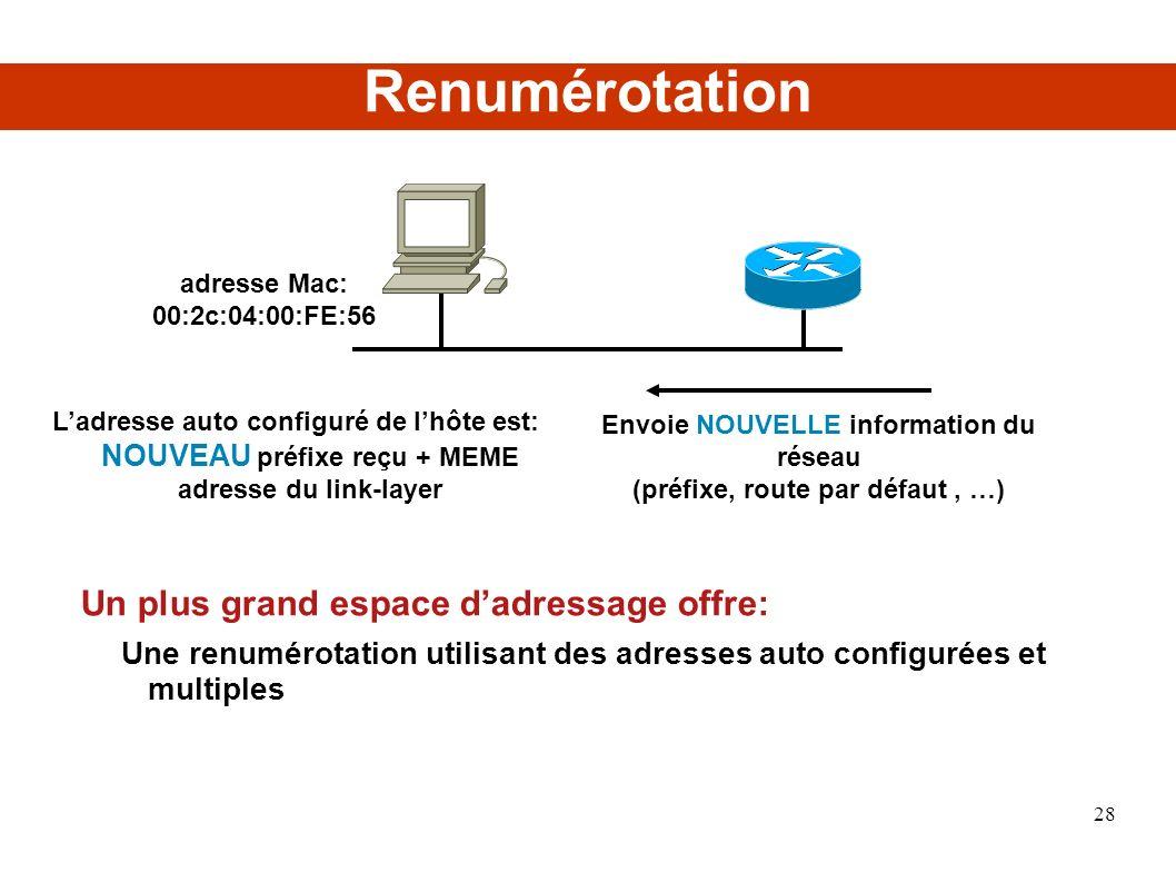 Envoie NOUVELLE information du réseau (préfixe, route par défaut , …)