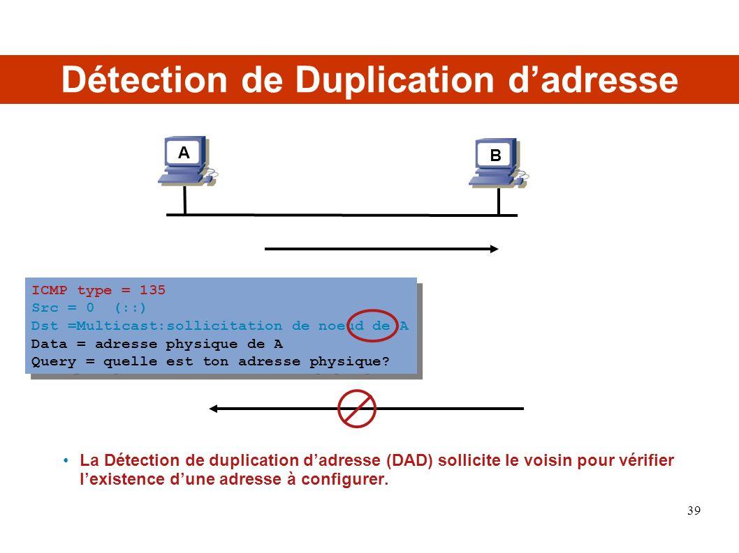 Détection de Duplication d'adresse