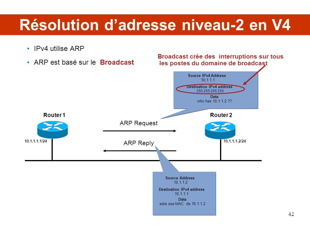 Résolution d'adresse niveau-2 en V4