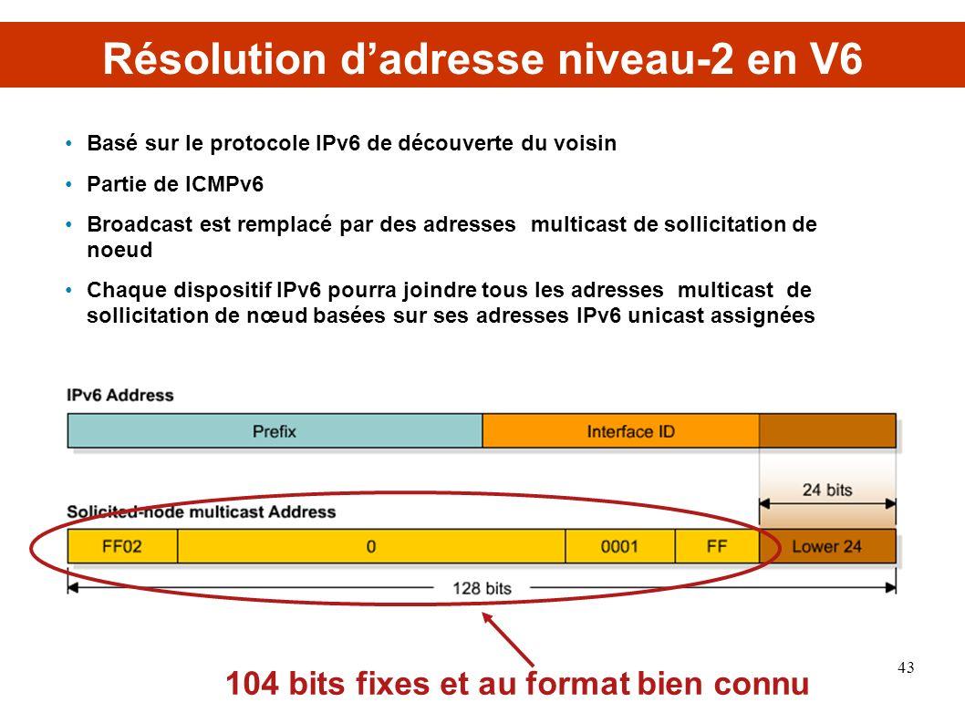 Résolution d'adresse niveau-2 en V6