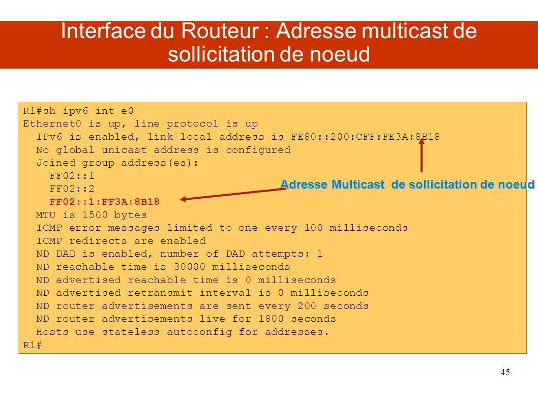 Interface du Routeur : Adresse multicast de sollicitation de noeud