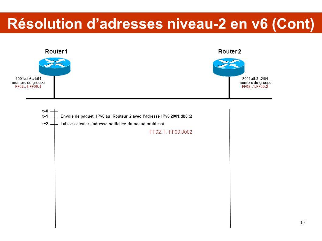 Résolution d'adresses niveau-2 en v6 (Cont)