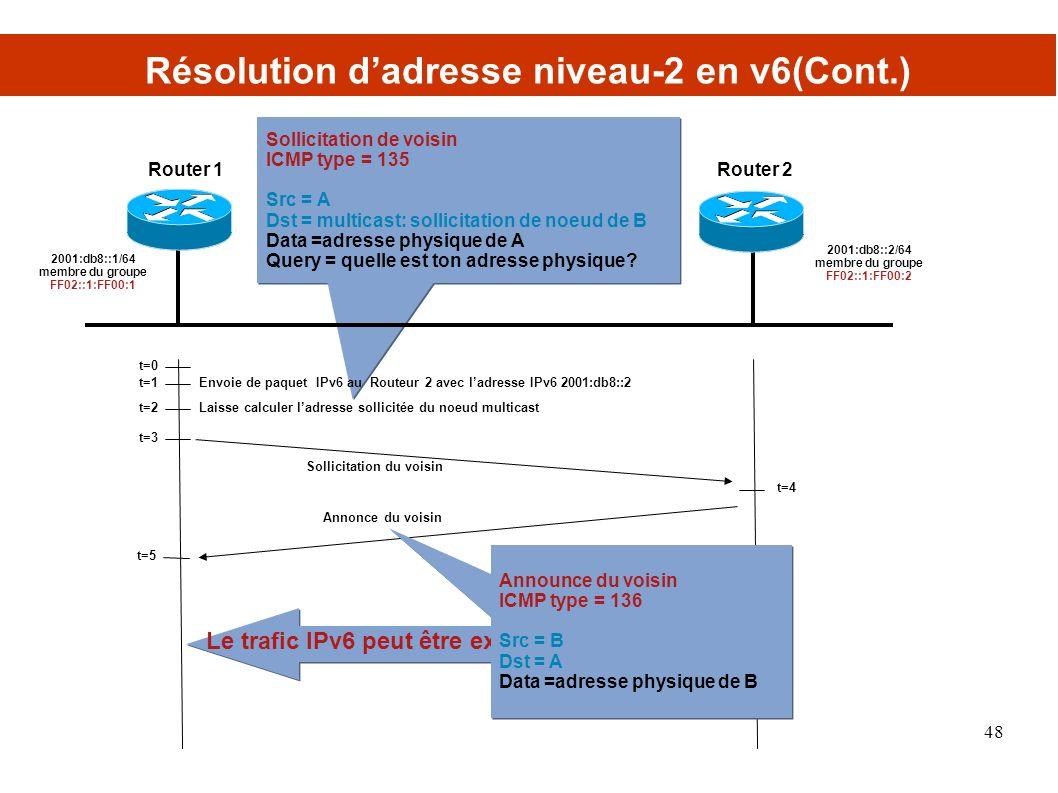 Résolution d'adresse niveau-2 en v6(Cont.)