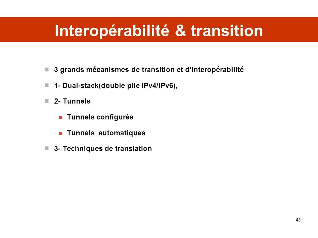 Interopérabilité & transition