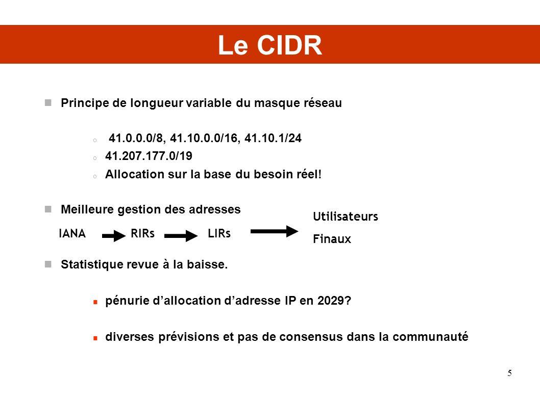 Le CIDR Principe de longueur variable du masque réseau