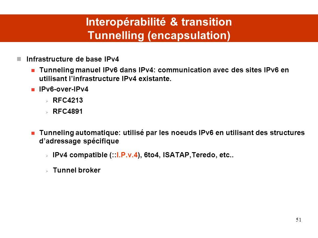 Interopérabilité & transition Tunnelling (encapsulation)
