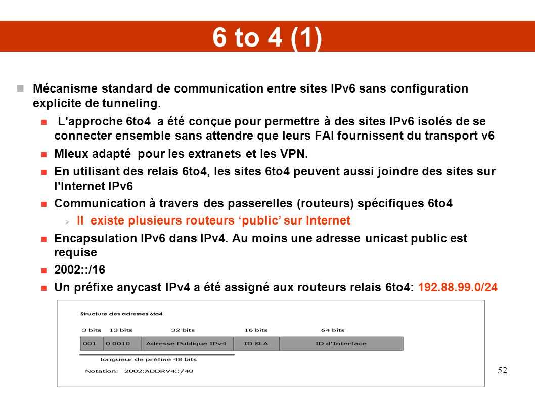 6 to 4 (1)‏ Mécanisme standard de communication entre sites IPv6 sans configuration explicite de tunneling.