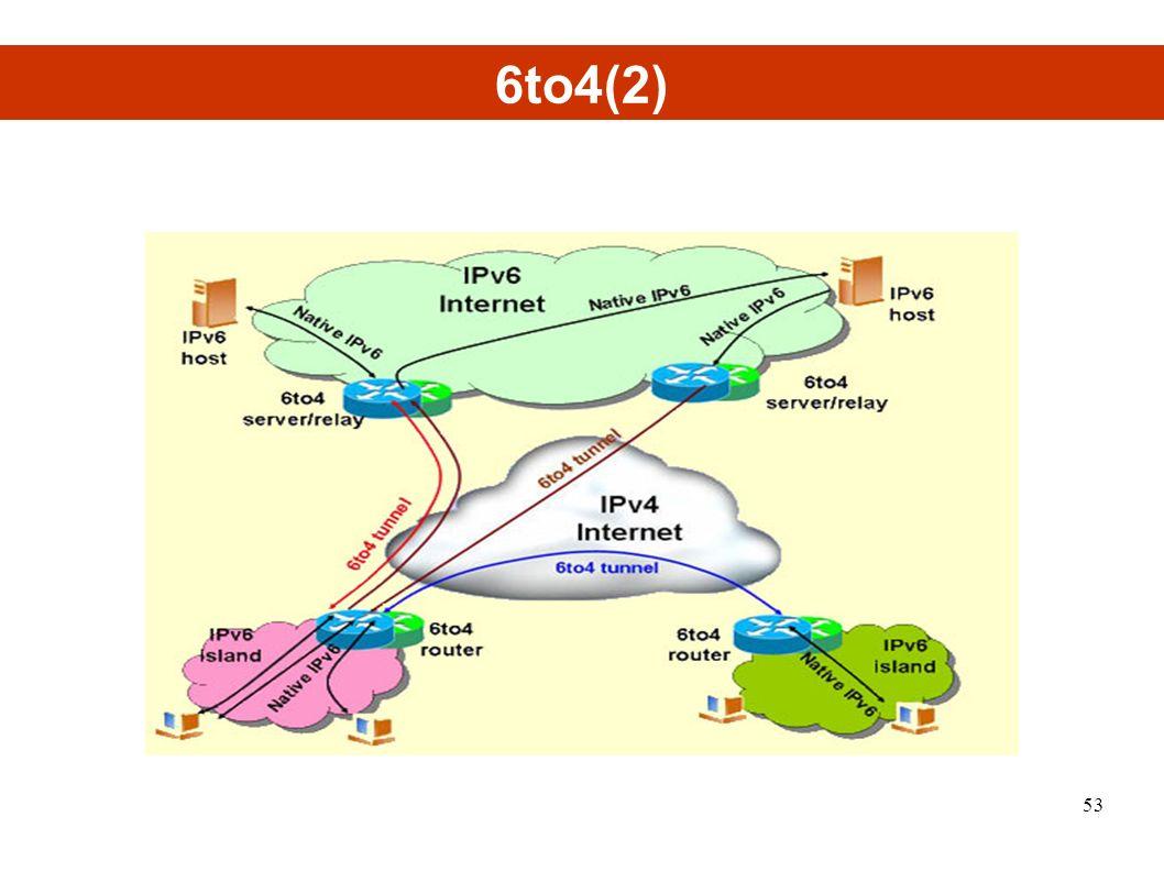 6to4(2)