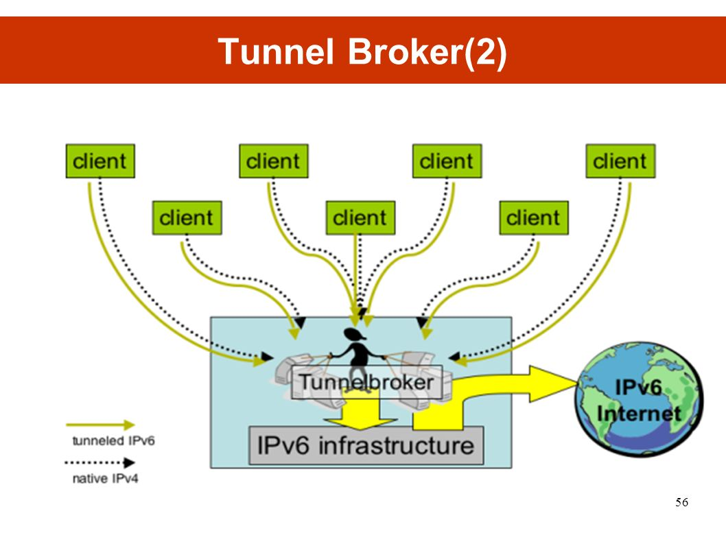 Tunnel Broker(2)‏