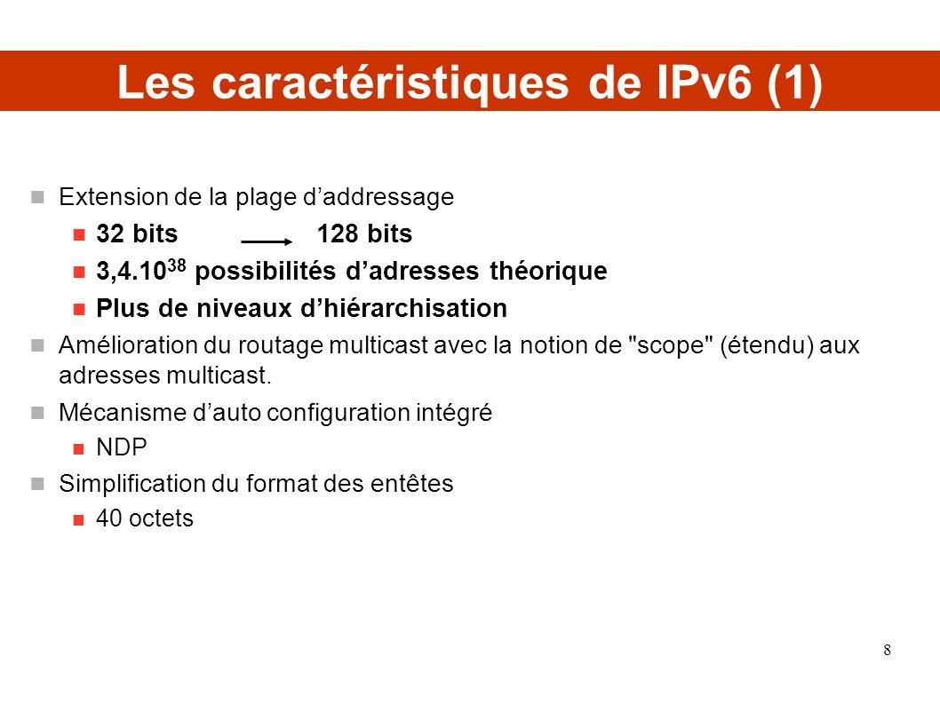 Les caractéristiques de IPv6 (1)