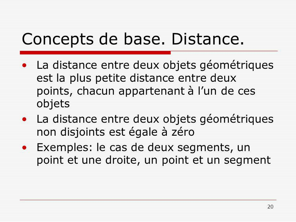 Concepts de base. Distance.