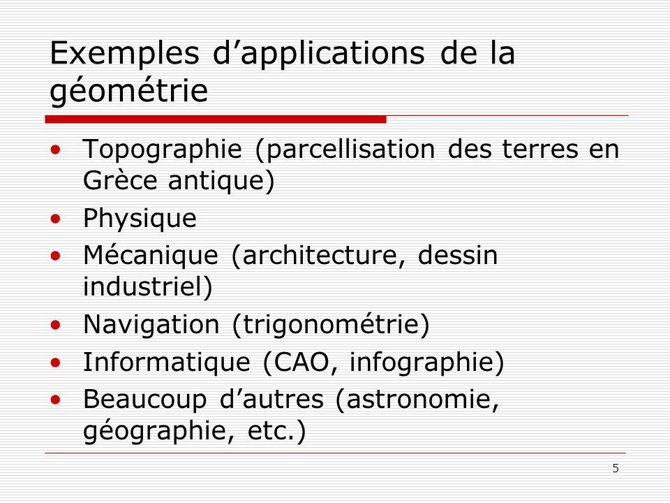 Exemples d'applications de la géométrie