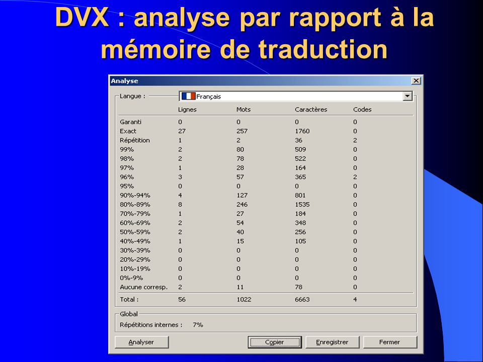 DVX : analyse par rapport à la mémoire de traduction