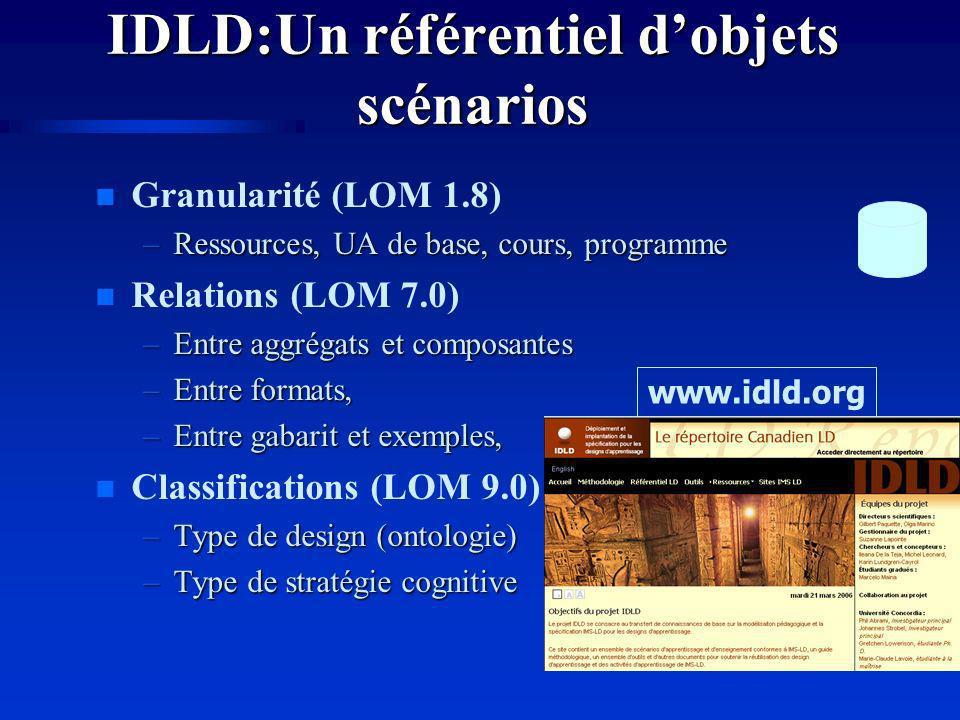 IDLD:Un référentiel d'objets scénarios