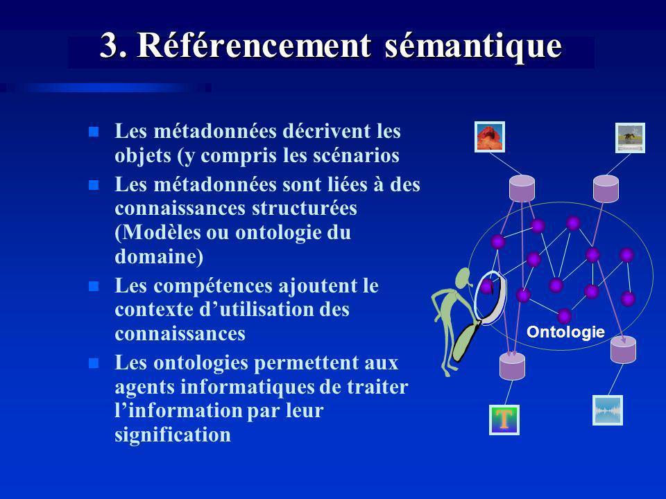 3. Référencement sémantique