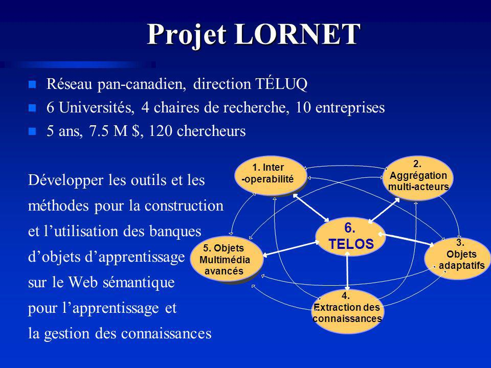 Projet LORNET Réseau pan-canadien, direction TÉLUQ