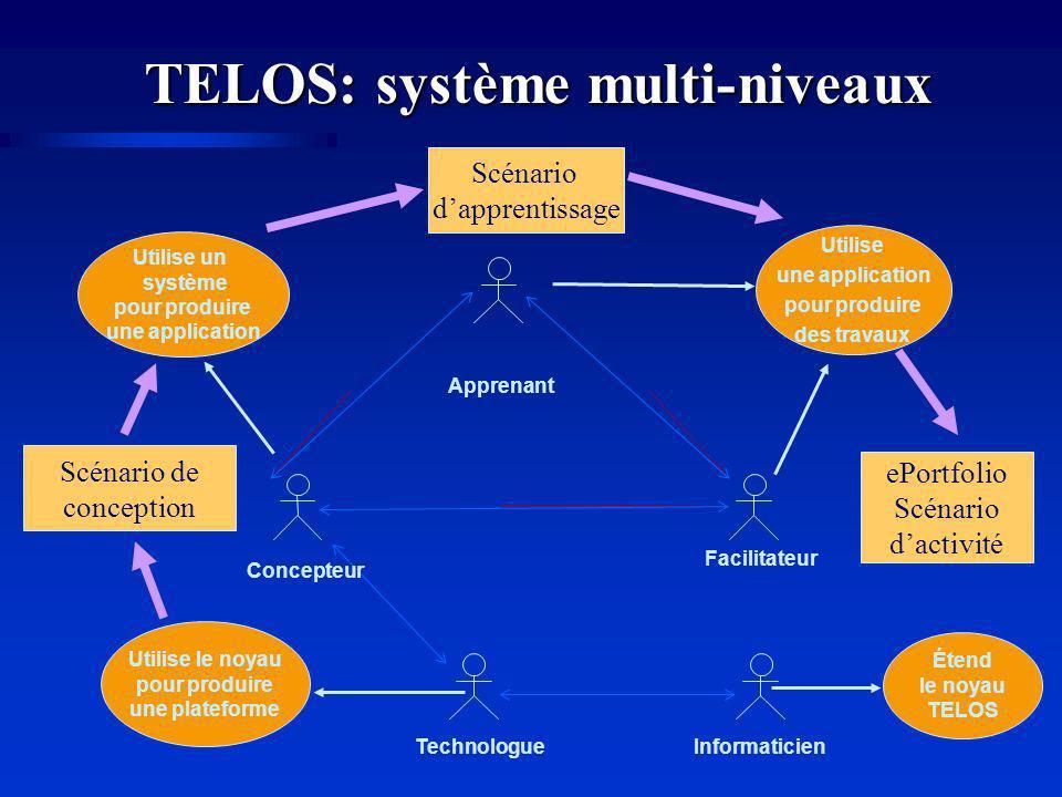 TELOS: système multi-niveaux